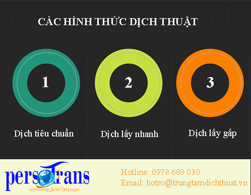 hinh-thuc-dich-thuat-tai-persotrans